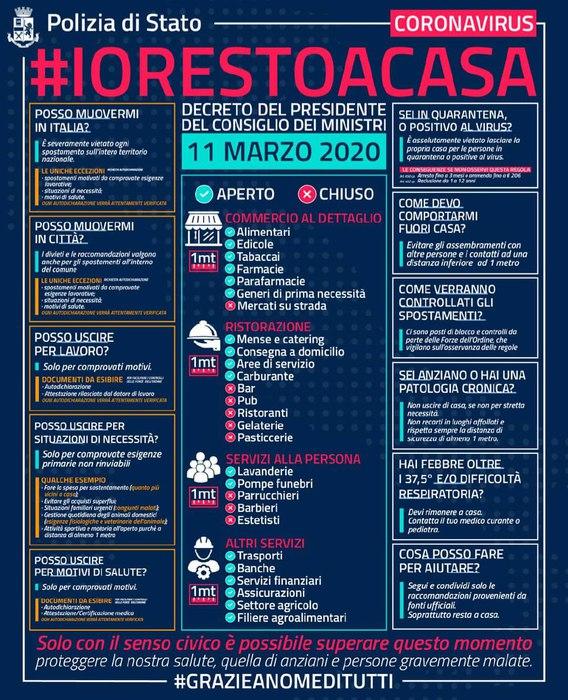 CHIUSI NEGOZI E LOCALI IN TUTTA ITALIA: LE NUOVE MISURE ADOTTATE DAL GOVERNO CONTRO IL CORONAVIRUS