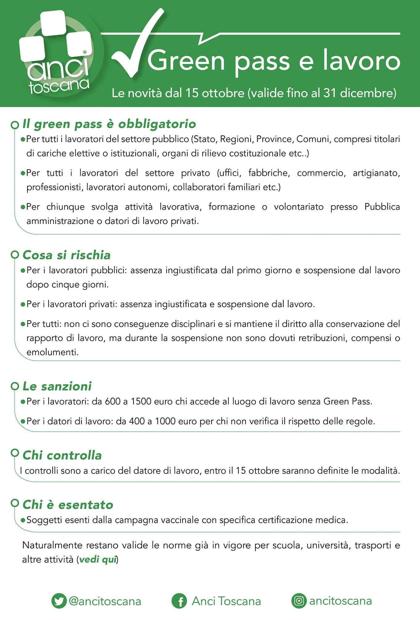 GREEN PASS. LE NORME INTRODOTTE PER IL MONDO DEL LAVORO