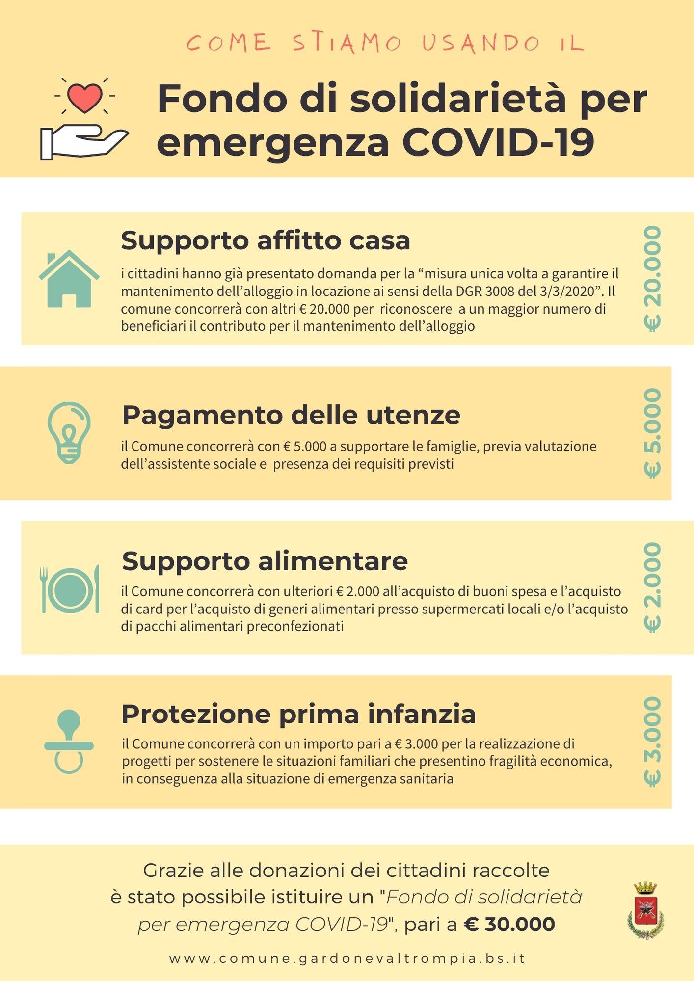 Fondo di solidarietà per emergenza Covid-19